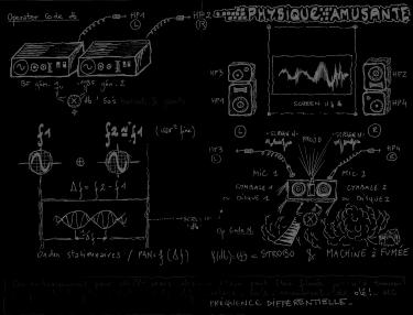 GBF, théorie, plande scène, patch